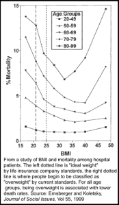 bmi_and_mortality